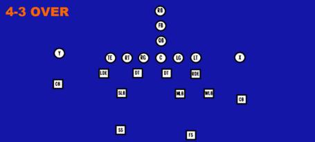 4-3_over_medium