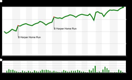 Chart-6_medium