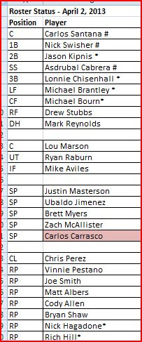 Apr_2_opening_day_25-man_roster_medium