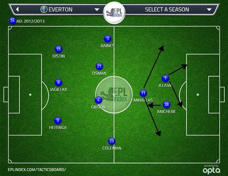 Evertonvstoke2_medium