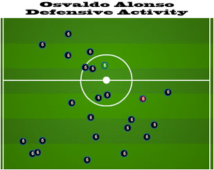 Alonso_defense_medium
