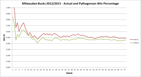 2012-2013_bucks_pyth_win_medium