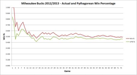 2012-2013_bucks_pyth_win_medium