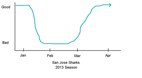 Sharks_season_medium