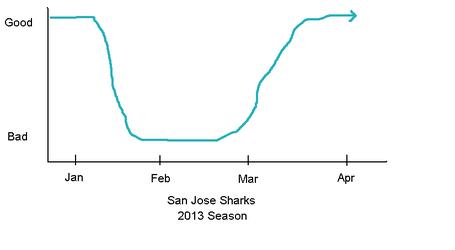 Sharks_season_medium