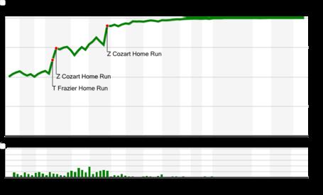 Chart-3_medium