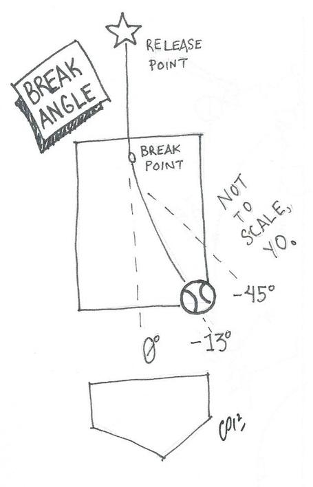 Angle_medium