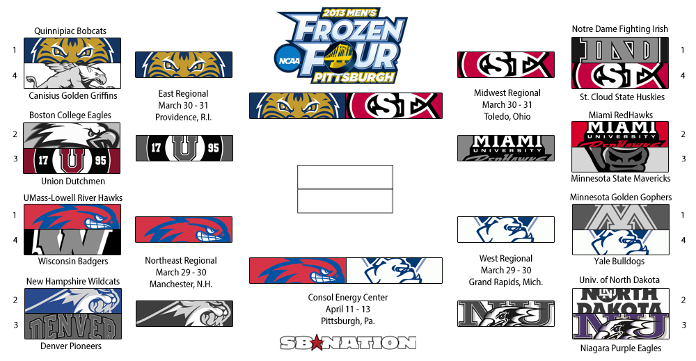 Frozen-four-bracket_medium