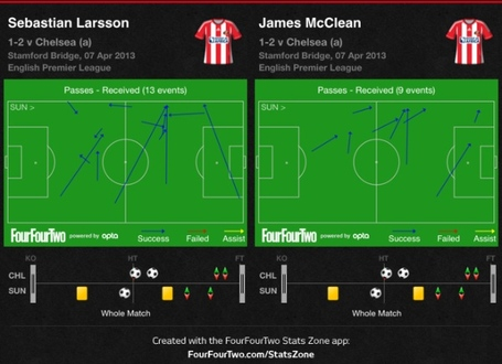 Safc_s_left_side_v_cfc_medium