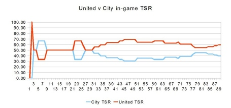 United_v_city_tsr_medium