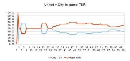 United_v_city_tsr_medium