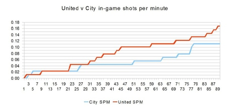 United_v_city_in_game_spm_medium