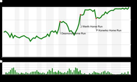 Chart-5_medium