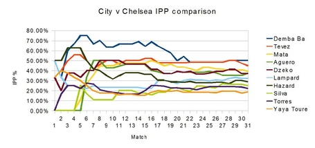 Cityvchelseaipp_medium