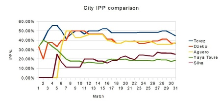 City_ipp_medium