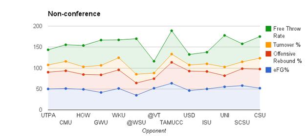 Chart_3_medium