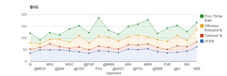 Chart_2_large