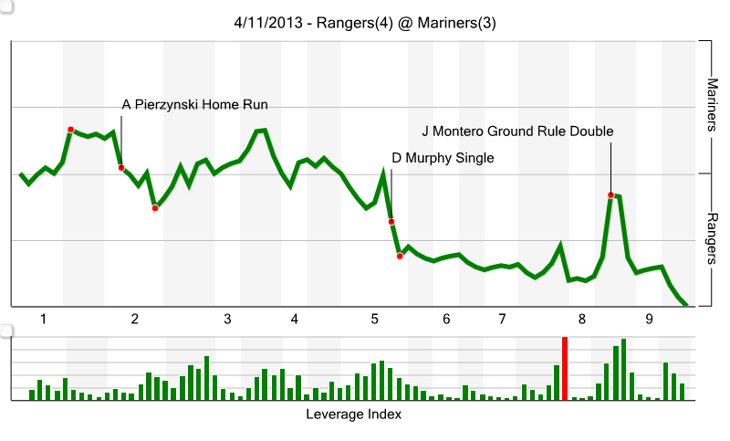 Chart-6