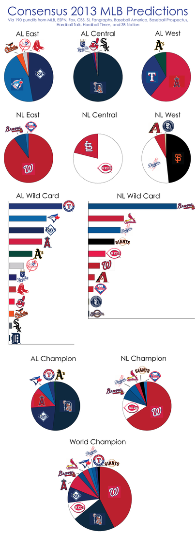 Baseball-predictions-with-graph-white-background_medium