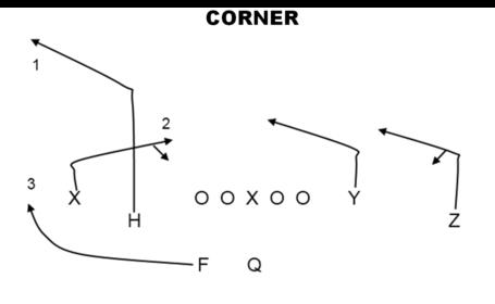 Corner_cb_medium