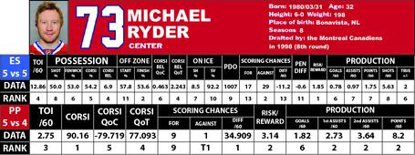 Ryder_medium