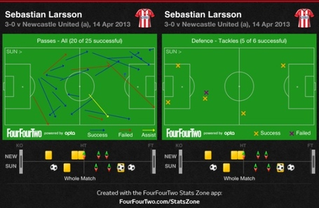 Larsson_v_nufc_medium