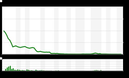Chart-8_medium