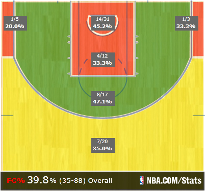 Hawks_shot_chart_raptors_medium