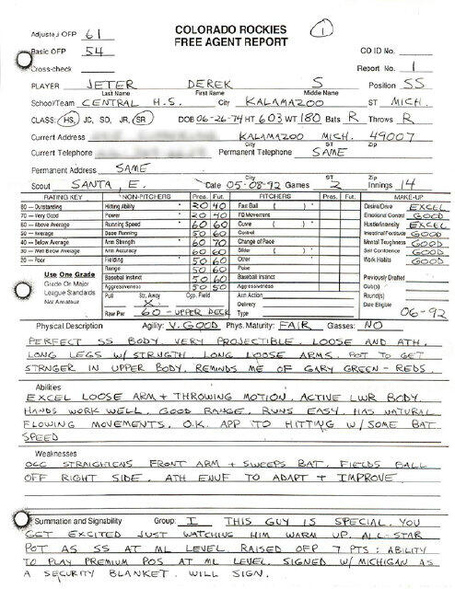 Derek_jeter_scouting_report_medium