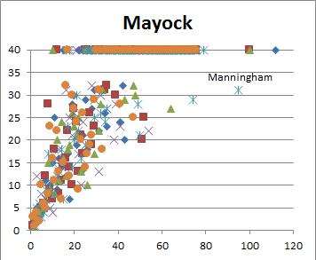 Mayock_medium