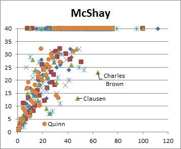 Mcshay_medium