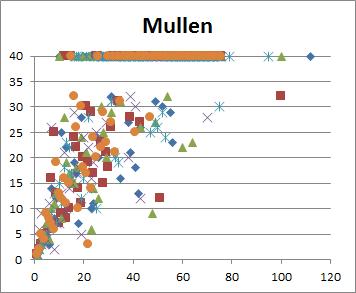 Mullen_medium