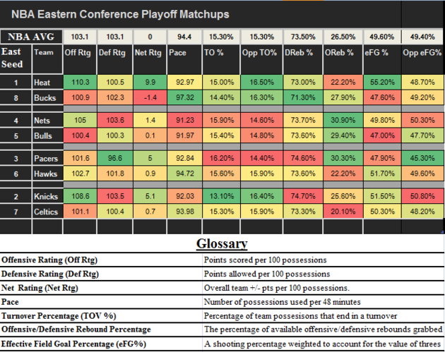 Playoff_matchups_chart_large