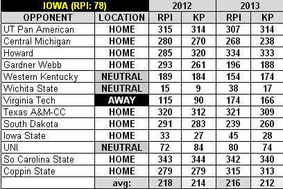 Iowa_2012-13_basketball_schedule_medium