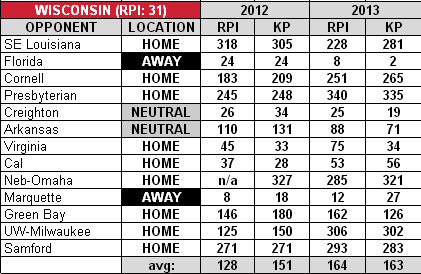 Wisconsin_2012-13_basketball_schedule_medium