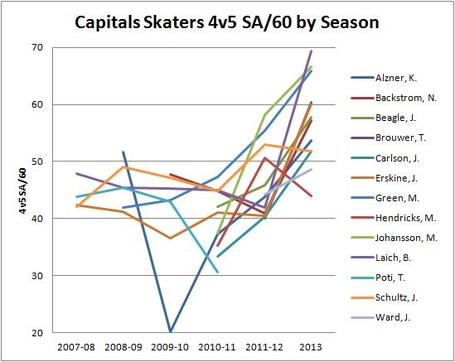 Caps_skaters_4v5_sa60_medium