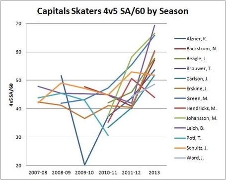 Caps_skaters_4v5_sa60_medium
