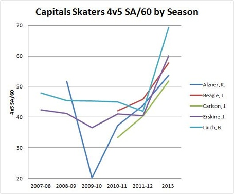 Caps_skaters_4v5_sa602_medium