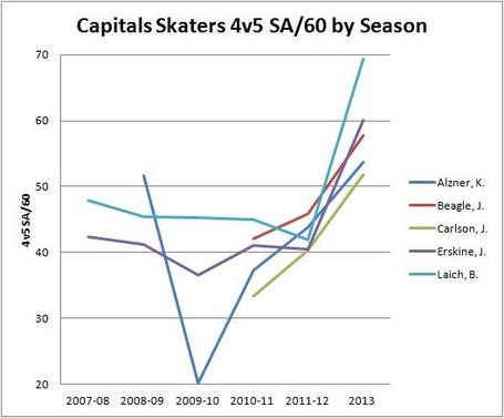 Caps_skaters_4v5_sa602_medium