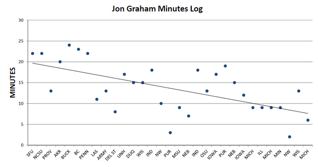Graham_minute_log_large