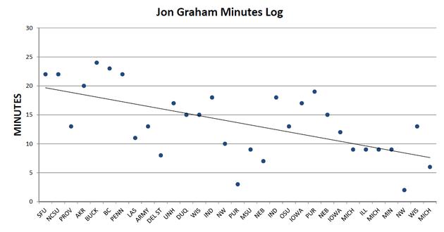 Graham_minute_log_large