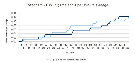 Citytottenhamspm_medium