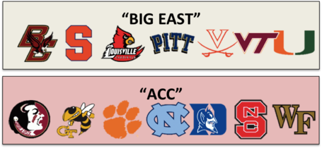 Acc-big-east-acc_medium