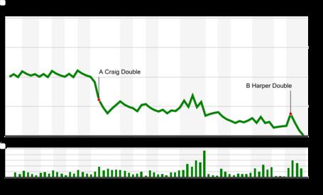 Chart-13_medium