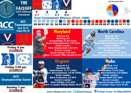 2013acctournamentinfographic_medium