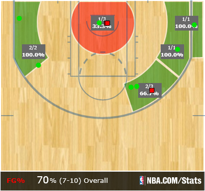 Nba_gswden_gm2_currysc_2ndqtr_medium