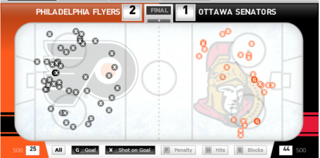 Sens-flyers_medium