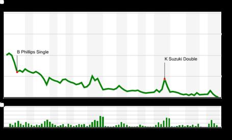 Chart-16_medium