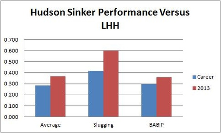 Hudson_sinker_performance_medium