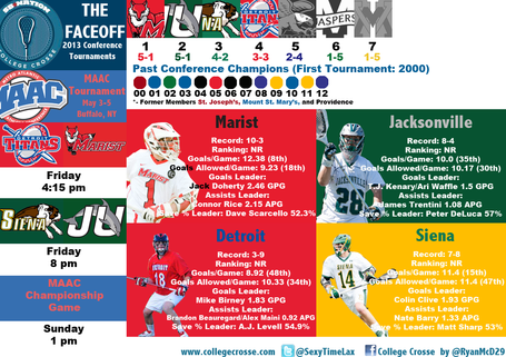 2013maactournamentinfographic_medium